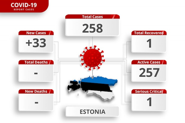 Cas Confirmés De Coronavirus D'estonie. Modèle Infographique Modifiable Pour La Mise à Jour Quotidienne Des Nouvelles. Statistiques Sur Le Virus Corona Par Pays. Vecteur Premium
