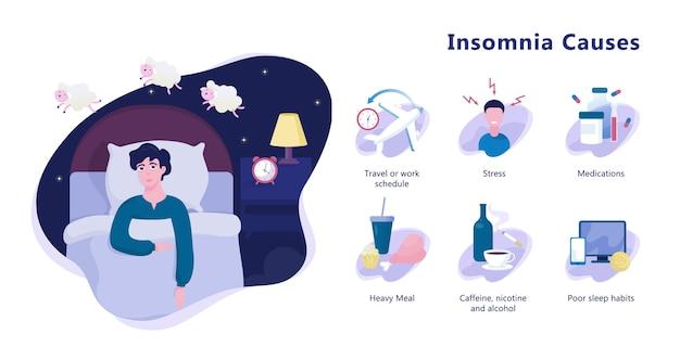 Causes De L'insomnie Infographique. Problème De Stress Et De Santé Vecteur Premium