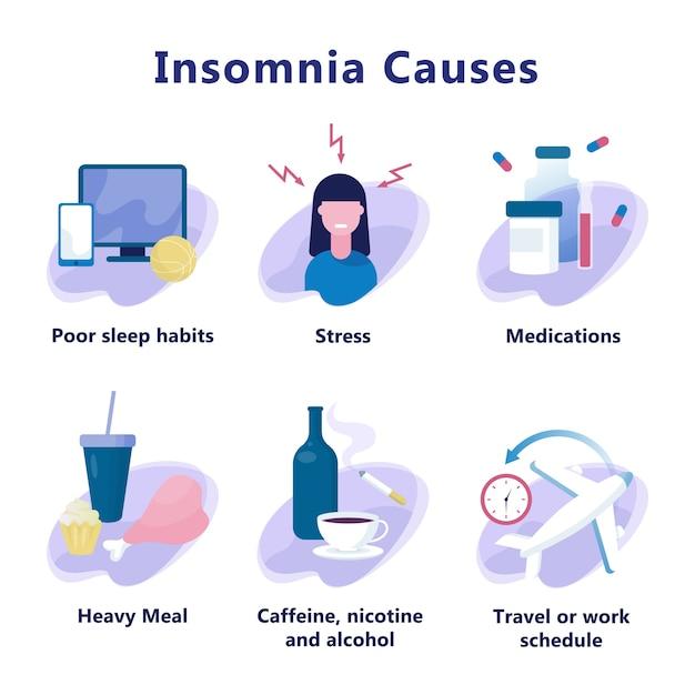 Causes De L'insomnie. Problème De Stress Et De Santé Vecteur Premium