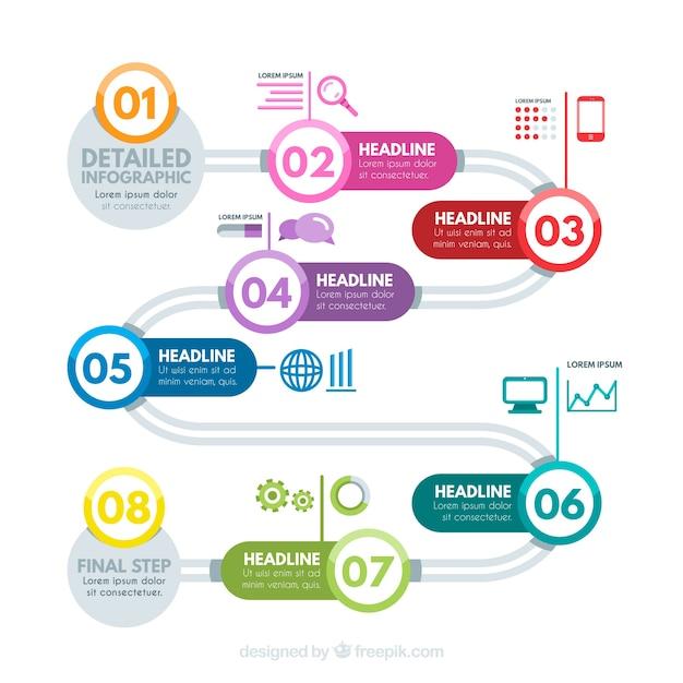 Chronologie détaillée de l'entreprise avec un design plat Vecteur gratuit