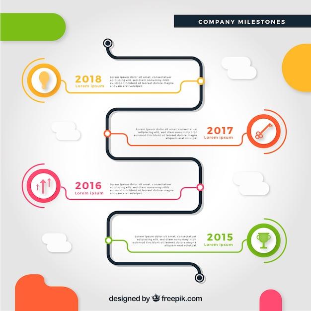 Chronologie de l'entreprise avec un design plat Vecteur gratuit