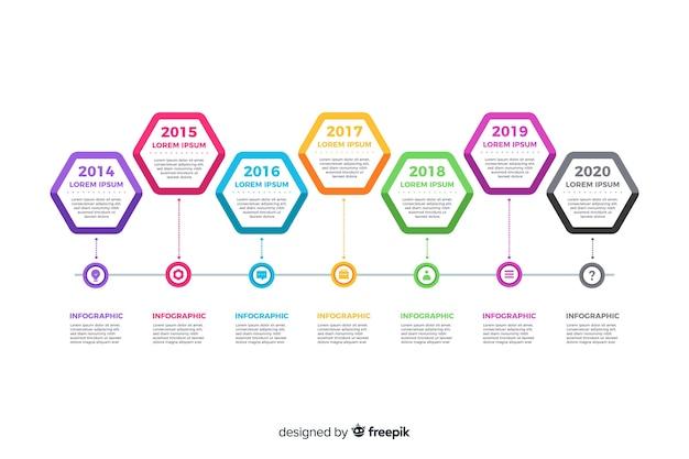 Chronologie infographie coloré design plat Vecteur gratuit