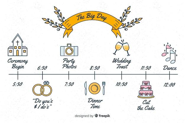 Chronologie de mariage dessiné à la main minimaliste Vecteur gratuit