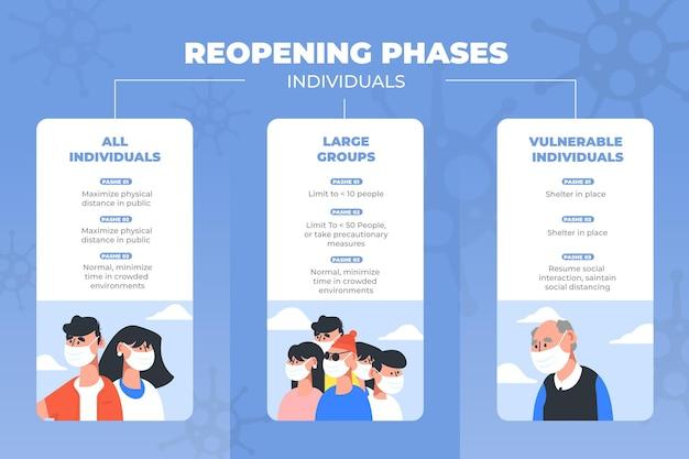 Chronologie Des Phases De Réouverture Infographique Vecteur gratuit