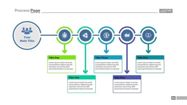 Cinq étapes processus modèle de diapositive graphique. données commerciales organigramme, diagramme Vecteur gratuit
