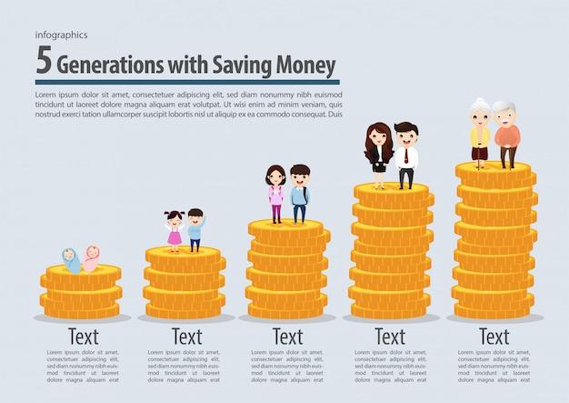 Cinq générations avec épargner de l'argent collection infographique Vecteur Premium