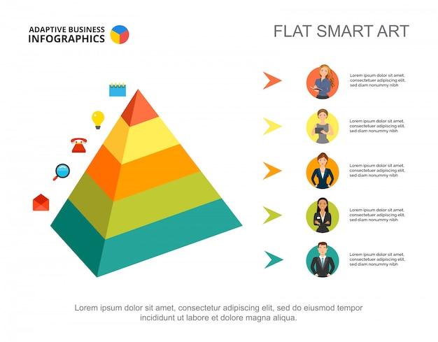 Cinq modèles de diagramme de processus de la société de gestion. données commerciales. Vecteur gratuit