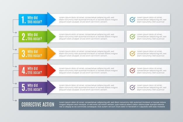 Cinq Pourquoi Infographique Vecteur Premium