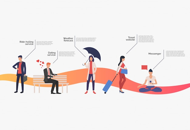 Clients de services en ligne de rencontres, de messagerie et de prévisions météorologiques Vecteur gratuit