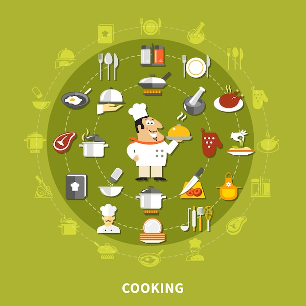 Collection de cercle d'icônes de cuisine Vecteur gratuit