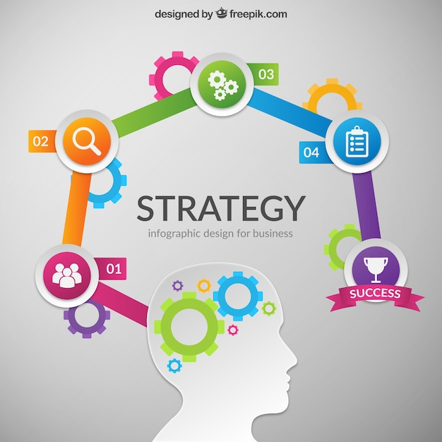 Colorful infographie de stratégie Vecteur Premium