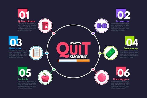 Comment Arrêter De Fumer - Infographie Vecteur gratuit