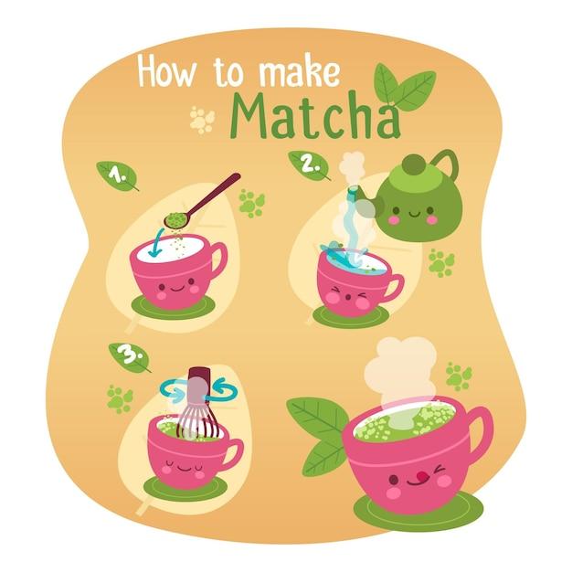 Comment Faire Du Matcha Vecteur gratuit