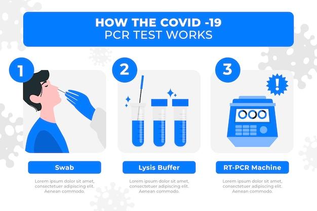 Comment Fonctionne Le Test Pcr Vecteur gratuit