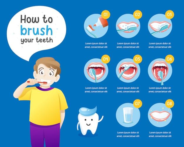 Comment Se Brosser Les Dents Vecteur Premium
