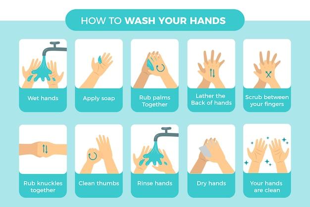Comment Se Laver Les Mains Vecteur gratuit