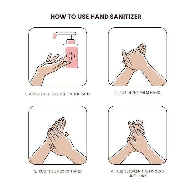 Comment Utiliser Le Désinfectant Pour Les Mains Infographique Vecteur gratuit