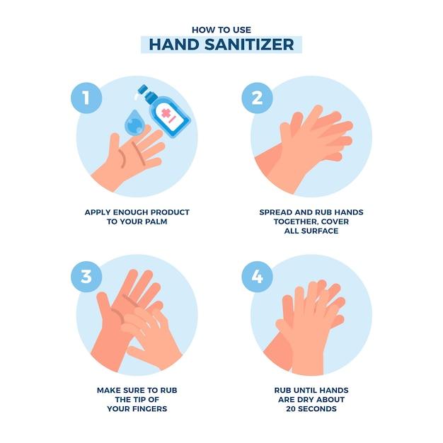 Comment Utiliser L'illustration Du Désinfectant Pour Les Mains Vecteur gratuit