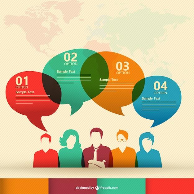 Communication Humaine Vecteur Infographie Vecteur gratuit
