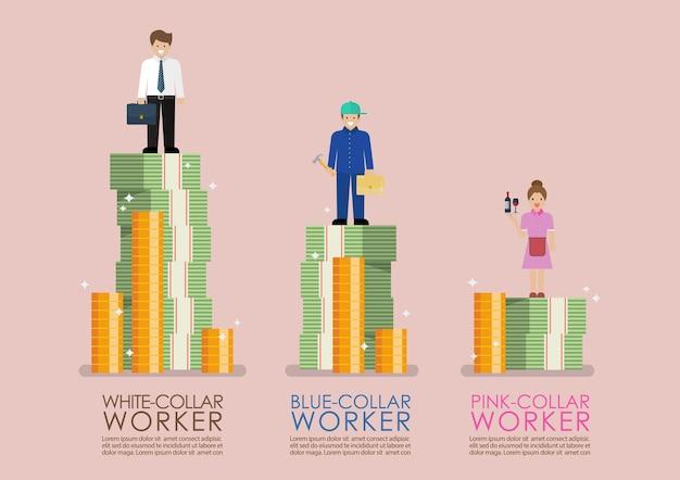 Comparaison des revenus entre cols bleus blancs et roses Vecteur Premium