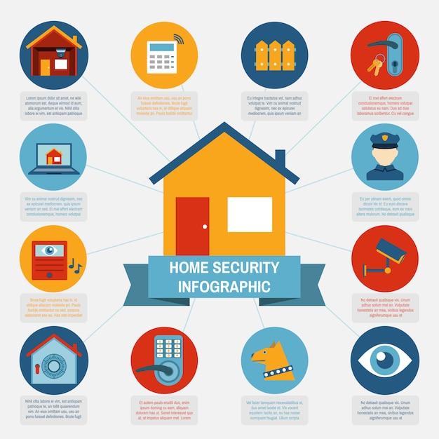 Composition de blocs d'infographie de sécurité à domicile Vecteur Premium