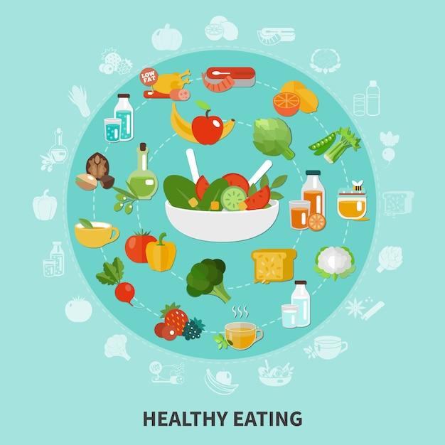 Composition De Cercle De Saine Alimentation Vecteur gratuit