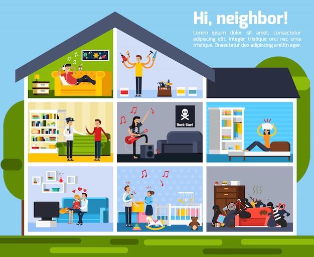 Composition des conflits de voisinage Vecteur gratuit