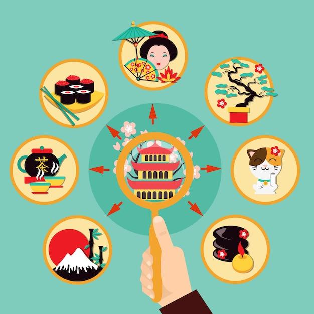 Composition Du Tourisme Au Japon Vecteur Premium