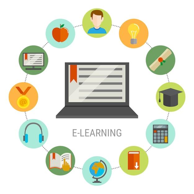 Composition de la formation en ligne Vecteur gratuit