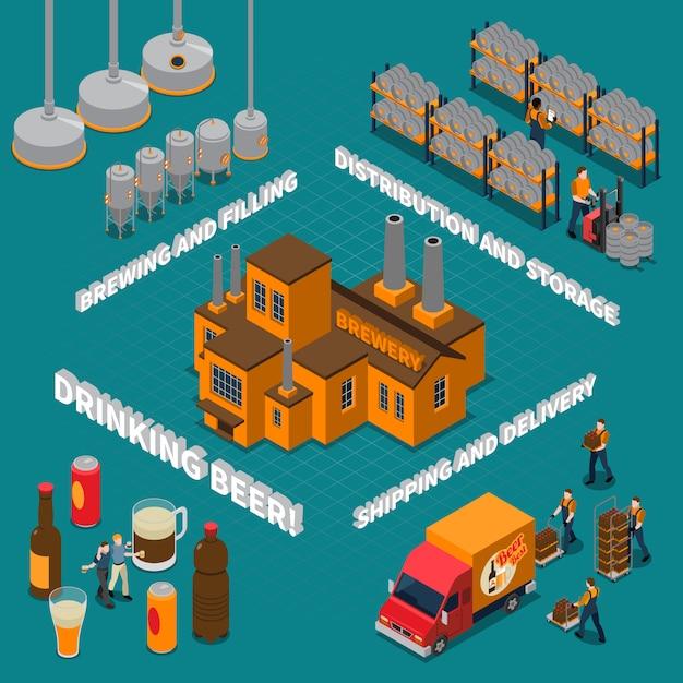 Composition isométrique de la brasserie Vecteur gratuit