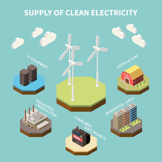 Composition Isométrique De L'électricité Avec Vue Sur Différents Approvisionnements Et Zones D'opérations De L'énergie Propre Vecteur gratuit