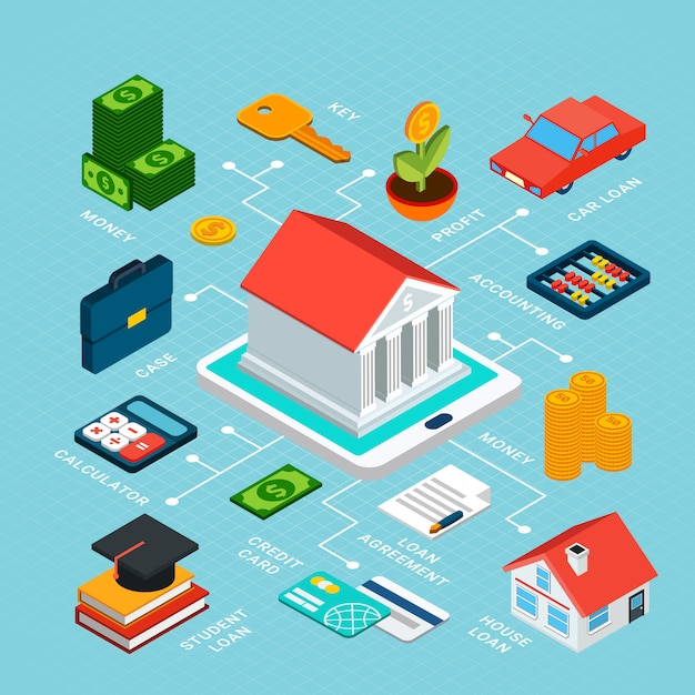 Composition De L'organigramme Isométrique Des Prêts De Gadgets De Cartes De Crédit D'argent Et De Finance Isolés Et De Construction De Banques Vecteur gratuit