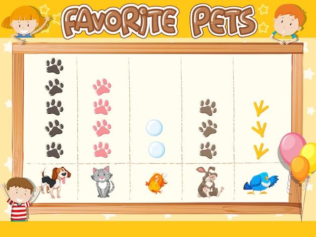 Compter le nombre d'animaux favoris Vecteur gratuit