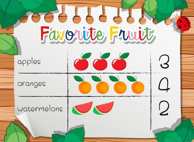 Compter le nombre de fruits préférés Vecteur gratuit