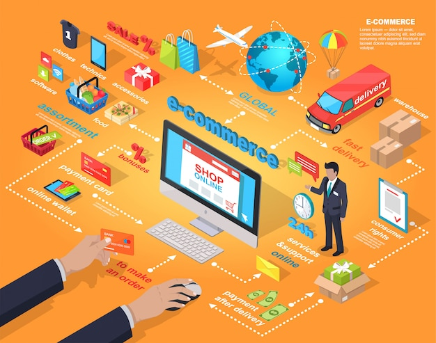 Concept d'achat internet mondial pour le commerce électronique Vecteur Premium