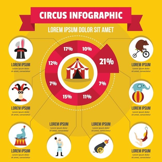 Concept de bannière de cirque infographique. illustration de plate du concept d'affiche vecteur infographie cirque pour le web Vecteur Premium