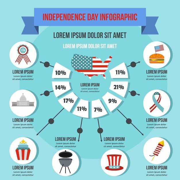 Concept de bannière infographie fête de l'indépendance. illustration de plate du concept d'affiche vecteur fête de l'indépendance infographie pour le web Vecteur Premium