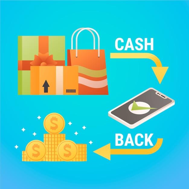 Concept De Cashback Avec Des Sacs à Provisions Vecteur gratuit