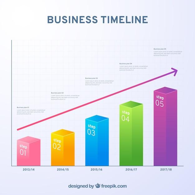 Concept de chronologie de l'infographie Vecteur gratuit