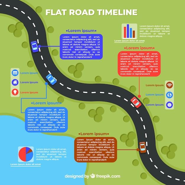 Concept De Chronologie Avec Route Vecteur Premium