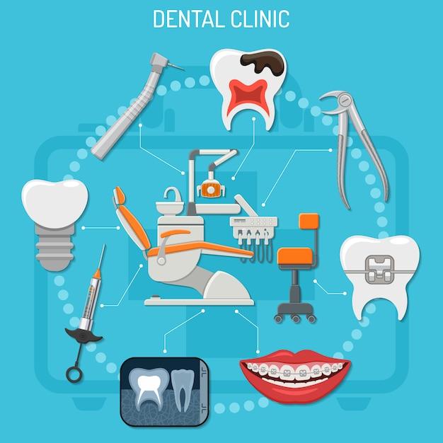 Concept de clinique dentaire Vecteur Premium