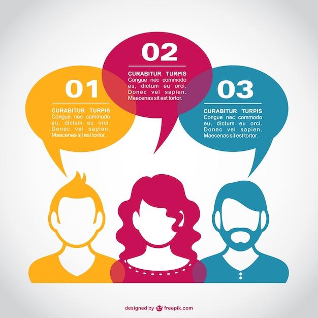 Concept De Communication De Vecteur Vecteur Vecteur gratuit