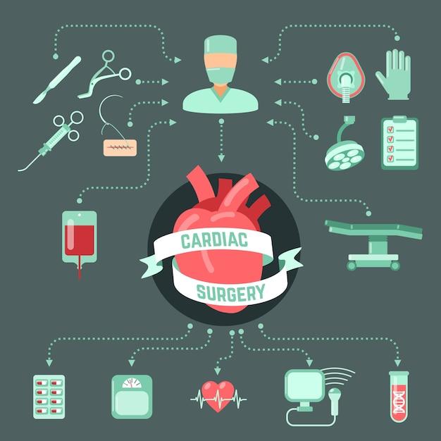 Concept De Conception De Chirurgie Vecteur gratuit