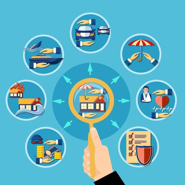 Concept de conception de schéma plat d'assurance Vecteur gratuit