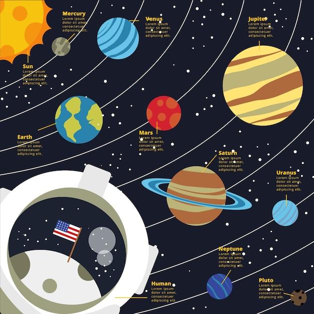 Concept De Design Plat Pour L'univers Infographique Vecteur gratuit