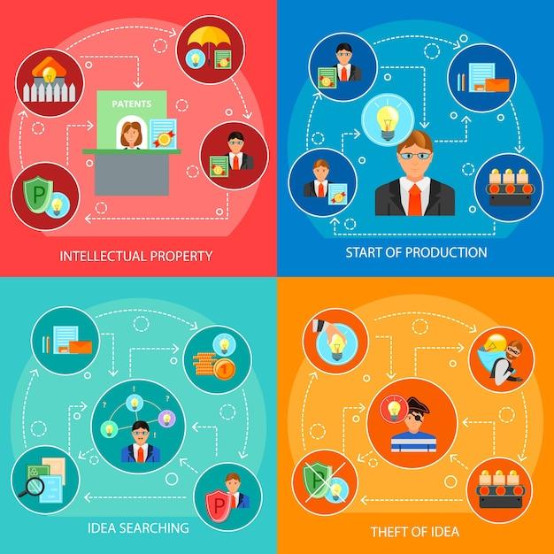 Concept De Design Plat De Propriété Intellectuelle Avec Recherche Créative, Début De Production, Vol D'idée Isolé Vecteur gratuit