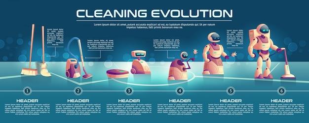 Concept de dessin animé évolution robots de nettoyage Vecteur gratuit