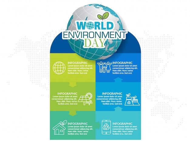 Concept d'écologie avec la ville verte. concept de l'environnement mondial. Vecteur Premium