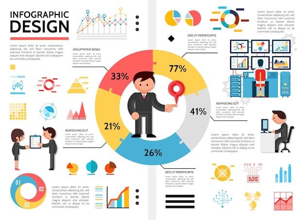 Concept D'éléments Infographiques Plats Avec Homme Debout Au Centre Des Diagrammes De Camembert Graphiques Des Gens D'affaires Vecteur gratuit
