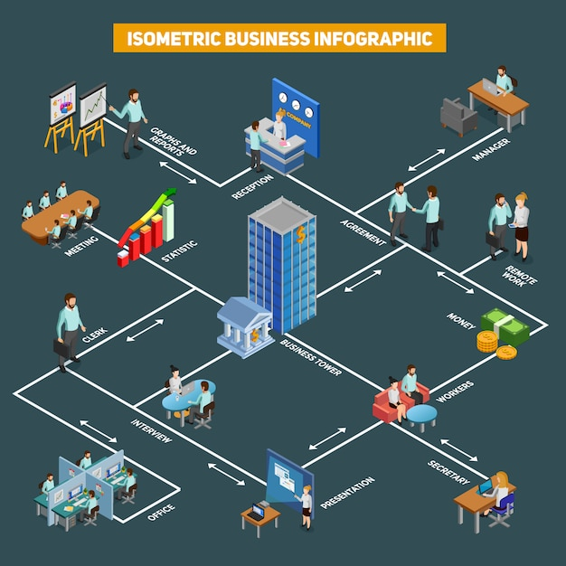 Concept d'entreprise infographique Vecteur gratuit